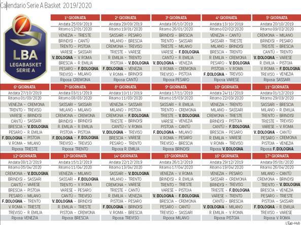 Calendario Fortitudo 2020.Bologna Il Derby Di Basket City Si Giochera Il Giorno Di